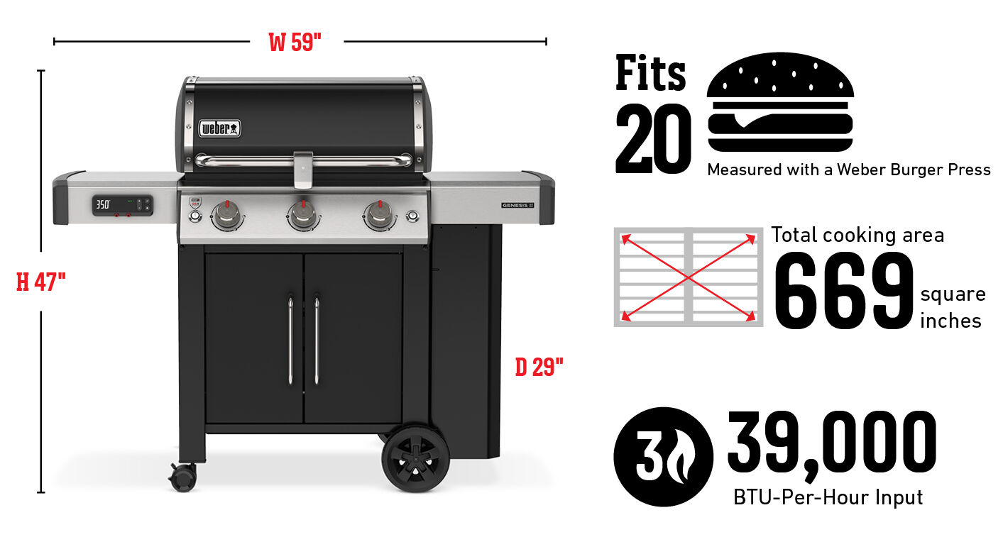 Fits 20 Burgers Measured with a Weber Burger Press, Total cooking area 669 square inches, 39,000 Btu-Per-Hour Input Burners
