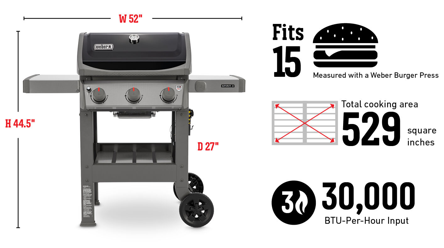 Fits 15 Burgers Measured with a Weber Burger Press, Total cooking area 529 square inches, 30,000 Btu-Per-Hour Input Burners