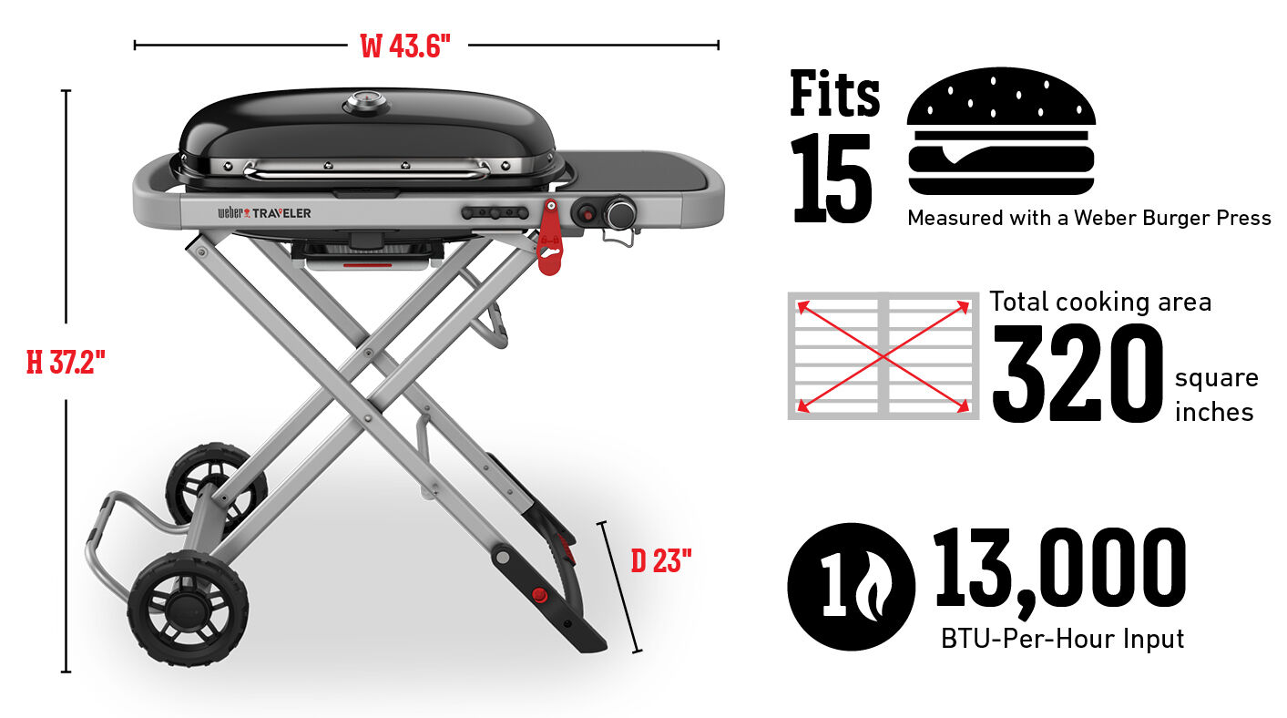Fits 15 Burgers Measured with a Weber Burger Press, Total cooking area 320 square inches, 13,000 Btu-Per-Hour Input Burners