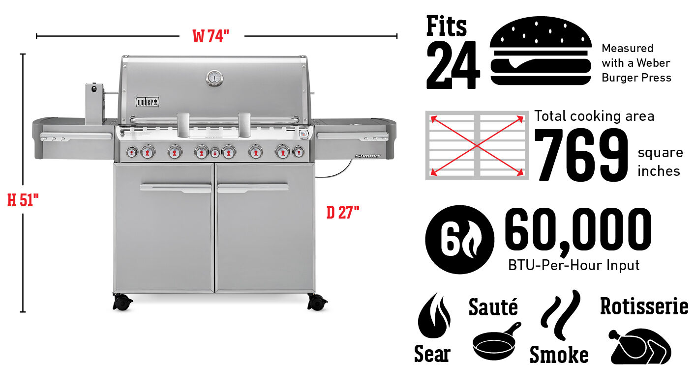 Fits 24 Burgers Measured with a Weber Burger Press, Total cooking area 769 square inches, 60,000 Btu-Per-Hour Input Burners, Sear, Sauté, Smoke, Rotisserie