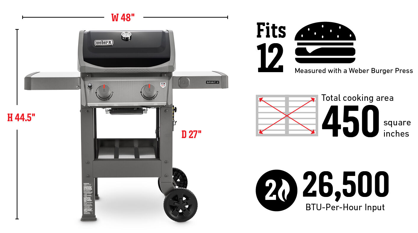 Fits 12 Burgers Measured with a Weber Burger Press, Total cooking area 450 square inches, 26,500 Btu-Per-Hour Input Burners
