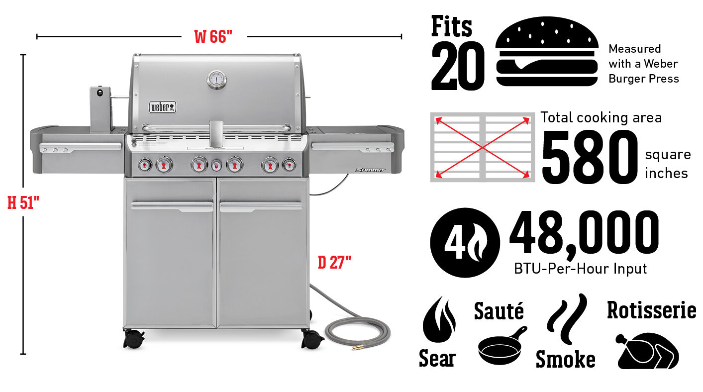 Fits 20 Burgers Measured with a Weber Burger Press, Total cooking area 580 square inches, 48,000 Btu-Per-Hour Input Burners, Sear, Sauté, Smoke, Roast