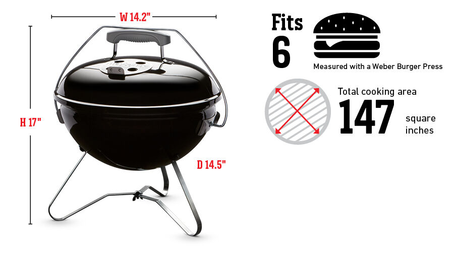 Fits 6 Burgers Measured with a Weber Burger Press, Total cooking area 147 square inches