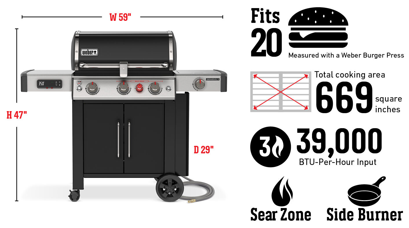 Fits 20 Burgers Measured with a Weber Burger Press, Total cooking area 669 square inches, 39,000 Btu-Per-Hour Input Burners, Sear Zone, Side Burner