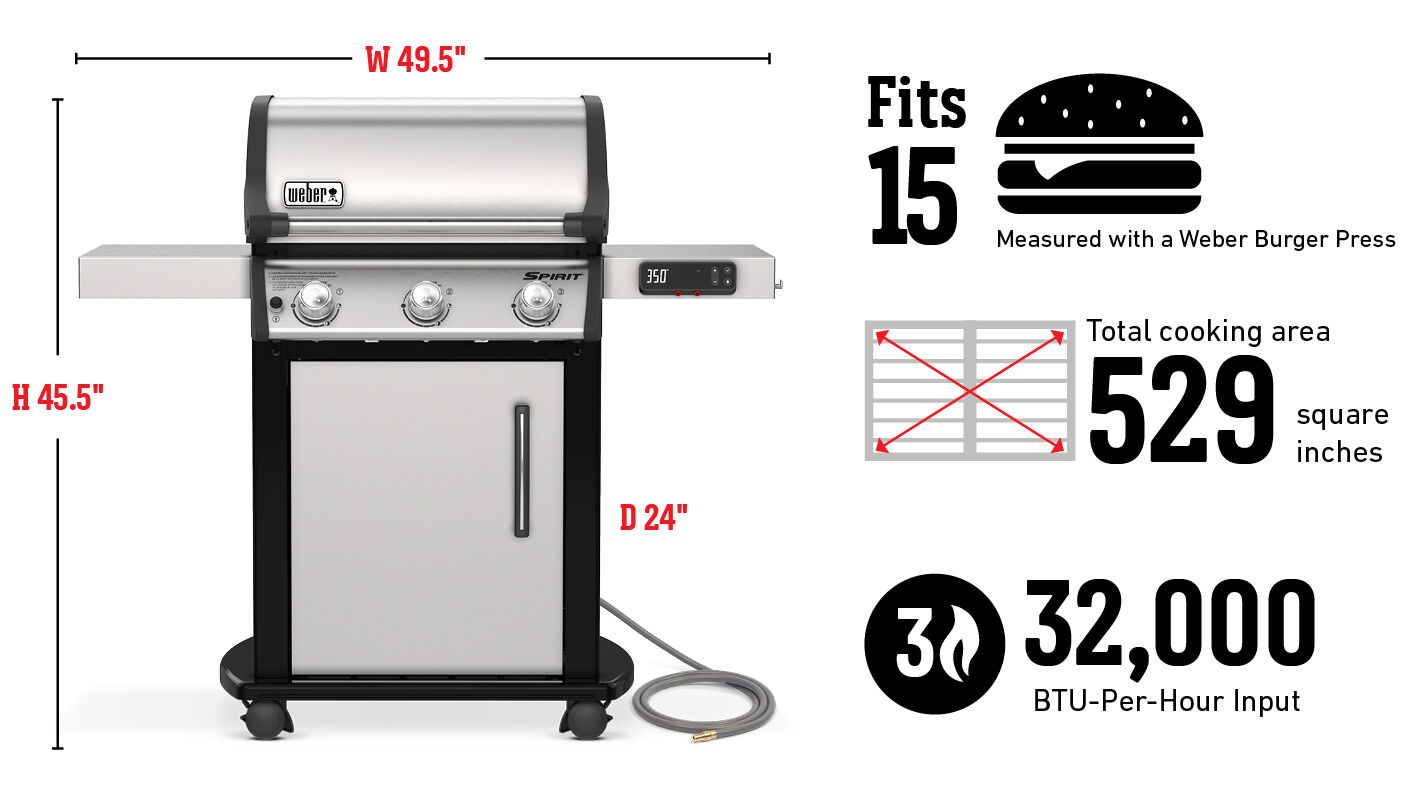 Fits 15 Burgers Measured with a Weber Burger Press, Total cooking area 529 square inches, 32,000 Btu-Per-Hour Input Burners