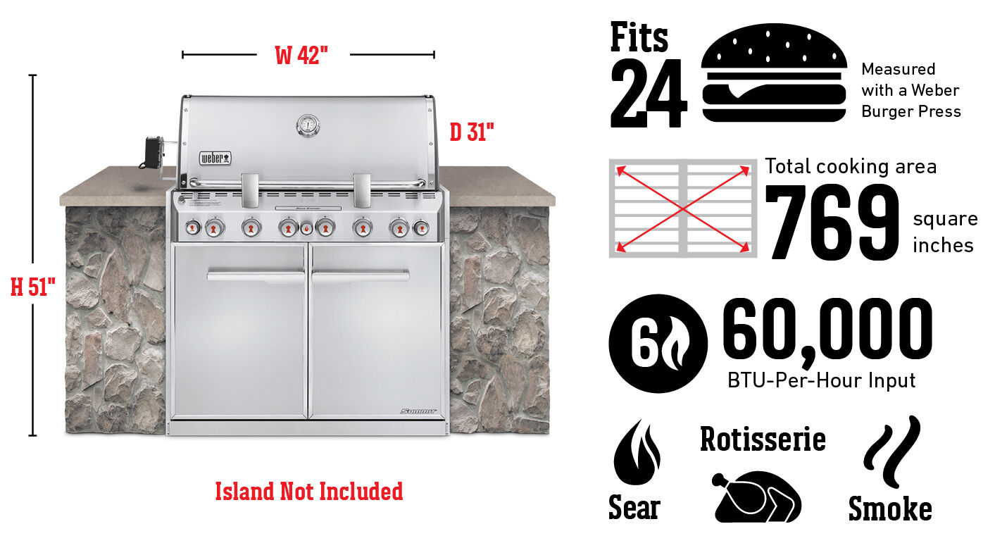 Fits 24 Burgers Measured with a Weber Burger Press, Total cooking area 769 square inches, 60,000 Btu-Per-Hour Input Burners, Sear, Smoke, Rotisserie