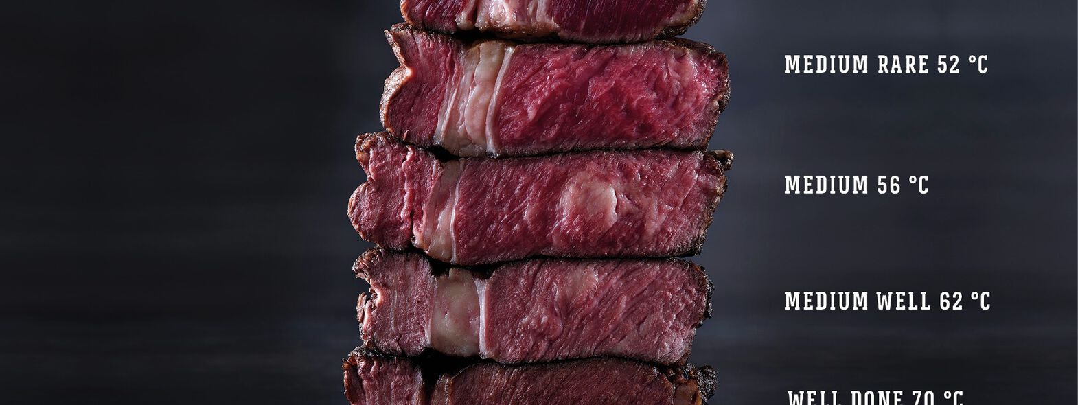 BEEF! Special - Das perfekte Steak